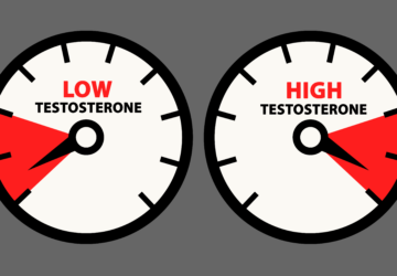 how to test testosterone